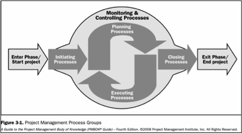 Targeta REDER (Model EFQM)